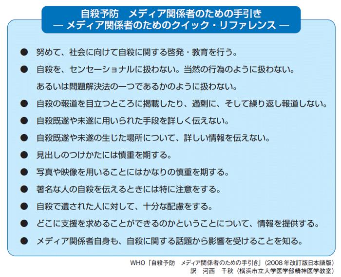 『三浦春馬』の自殺を詳しく伝え過ぎで、報道の「ガイドライン違反」してしまう。